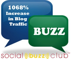 Social Buzz Club content syndication increases web traffic 1068%